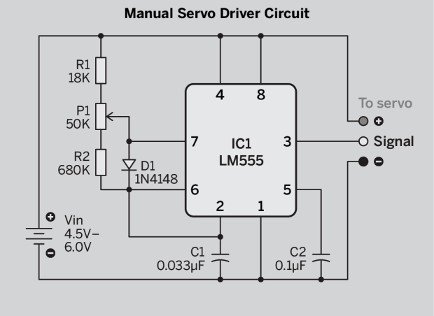 skill builder  u2014 servo controllers