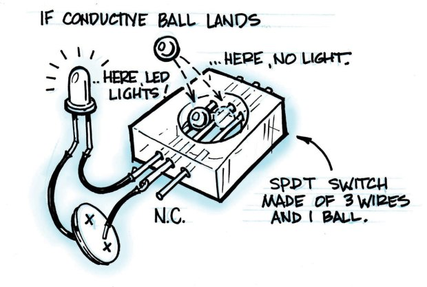 ball-switch