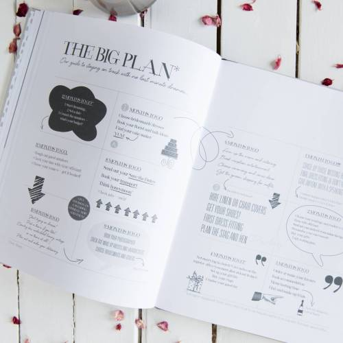 Medium Crop Of Wedding Planning Book