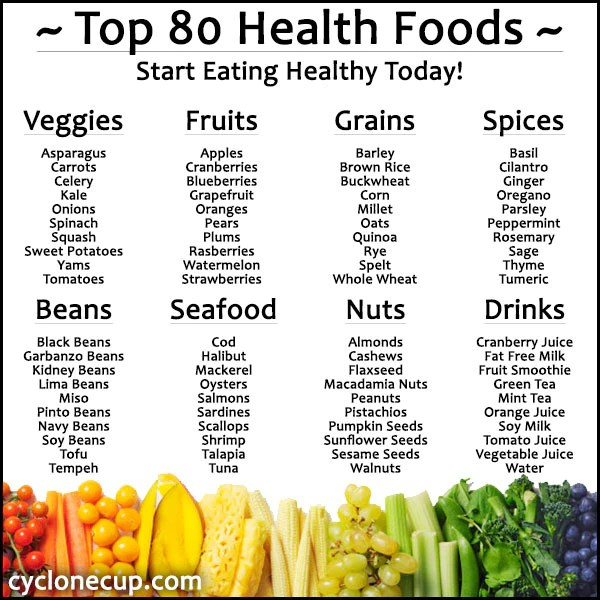 Top 80 Foods For Your Health – Cyclone Cup