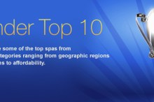 spatop10