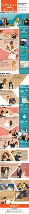 Picturing Your Big Day