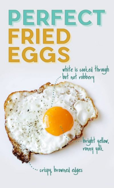 How To Cook The Perfect Eggs Every Time | The WHOot