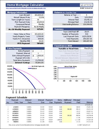 Free Financial Calculators for Excel