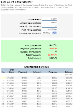 Free Loan Amortization Calculator for Car and Mortgage