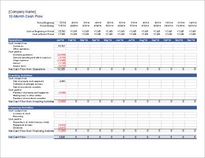 Cash Flow Statement Template for Excel - Statement of Cash Flows