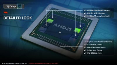 AMD Fiji is the largest GPU ever made by AMD | VideoCardz.com