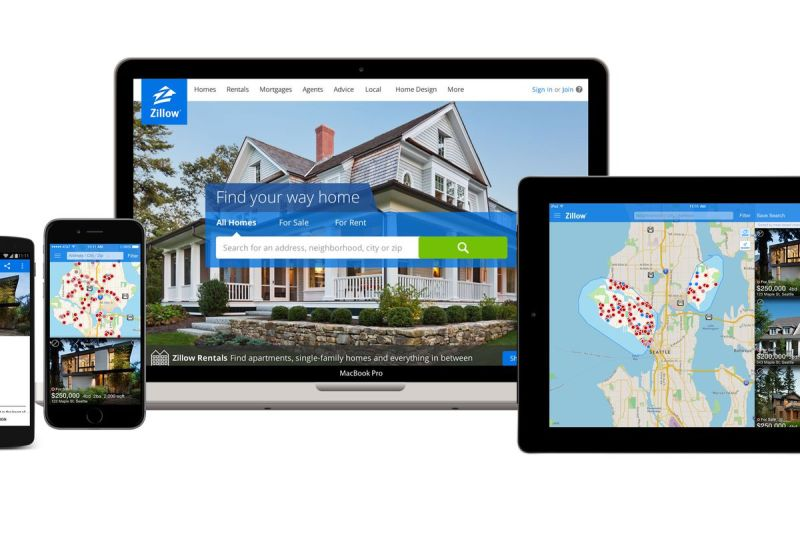 Large Of Zillow Rental Homes
