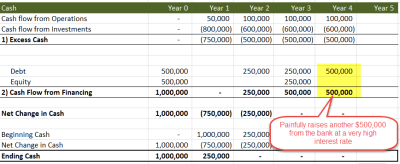 FCFF   Calculate Free Cash Flow to Firm (Formulas, Examples)