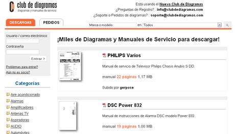libros tecnicos pdf Libros técnicos y manuales de servicio en PDF
