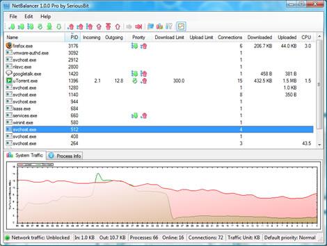 limitar ancho de banda Limitar ancho de banda entre programas con NetBalancer