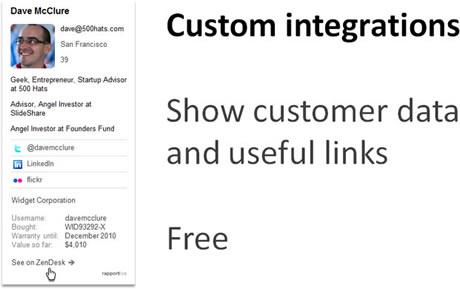 sistemas crm Convierte en CRM tu gmail con Rapportive