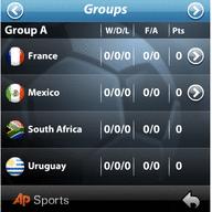 ap 2010 world cup coverage Mundial 2010 en tu Nokia
