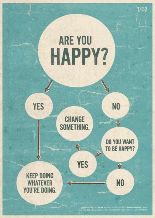 Are you happy La fórmula de la felicidad