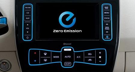 Sistemas Microsoft usados en coches Sistema Microsoft usado en coches