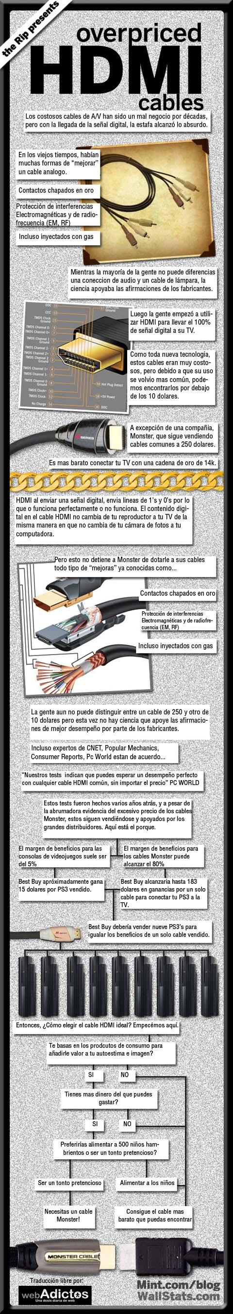 HDMI La verdad de los cables HDMI