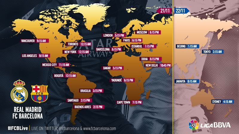 A qué hora juega Real Madrid vs Barcelona y en qué canal verlo | Liga BBVA 2015