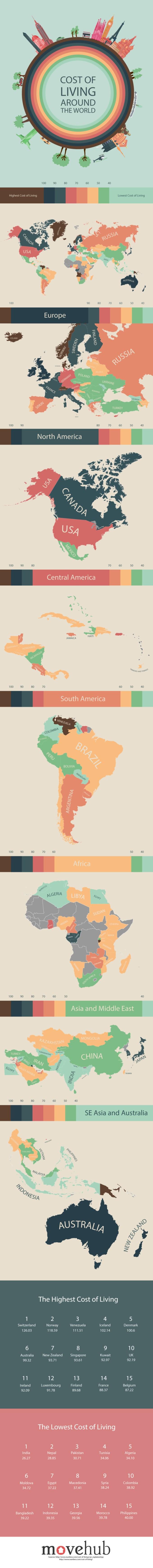 Il costo della vita nel mondo (infografica)