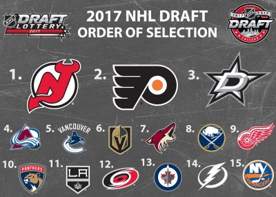 New Jersey Devils win the craziest NHL Draft Lottery in league history