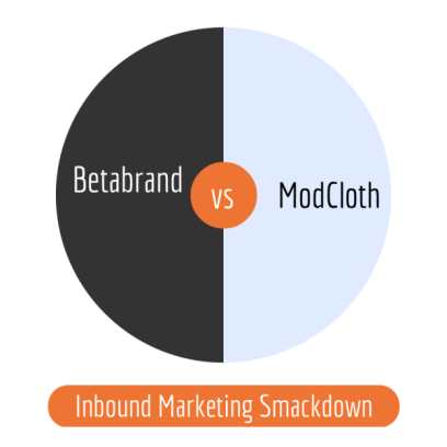Inbound Marketing Smackdown: Betabrand vs. Modcloth image BetaMod resized 600