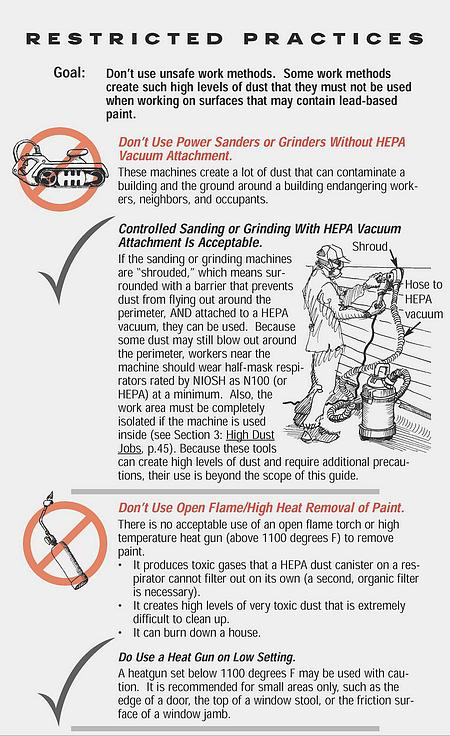 Restricted Practices and Prohibited Practices under the EPA RRP Rule