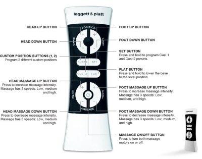 Leggett And Platt: Leggett And Platt Remote Control Manual
