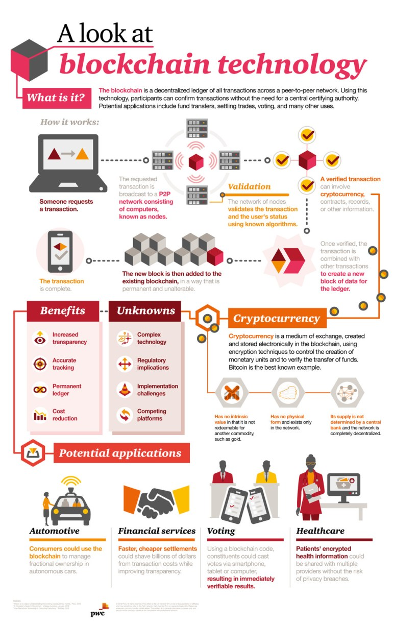 a closer look at cryptography Information security: a closer look information security is all about protection information systems and the information they store this includes protection from unauthorized destruction, recording, use, inspection, perusal, modification, disruption, and disclosure.