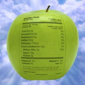Manzana información nutricional