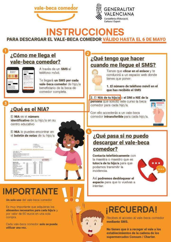 INFORMACIÓN VALE-BECA COMEDOR