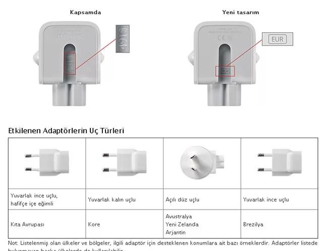 Apple AC Priz Adaptörlerini Geri Çağrıyor!