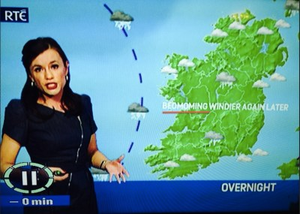 RTE Weather | Broadsheet.ie
