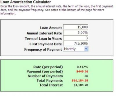 loan calculator quarterly payments amortization