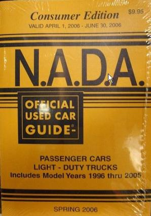 Understanding NADA Car Values | LoveToKnow