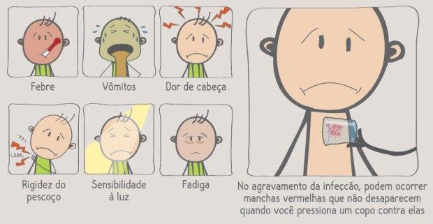 doenca-meningococica