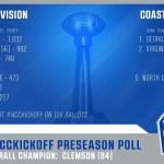 2015 ACC Preseason Poll