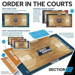 ncaa march madness basketball courts