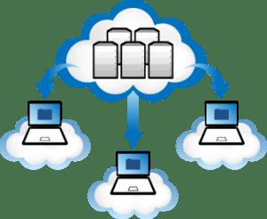 cloud server free trial