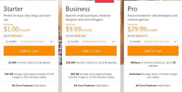 Godaddy WordPress Hosting Pricing