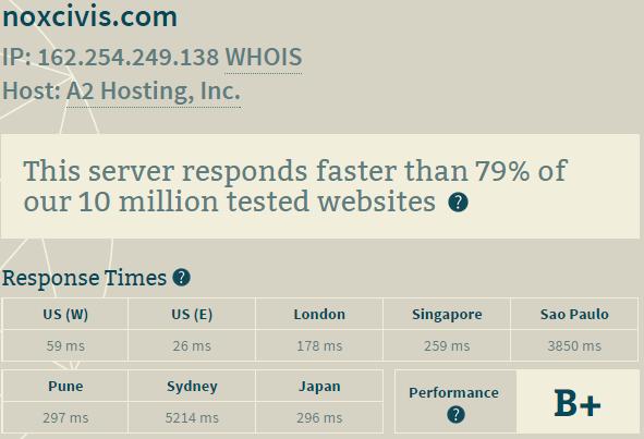 a2 hosting server performance report