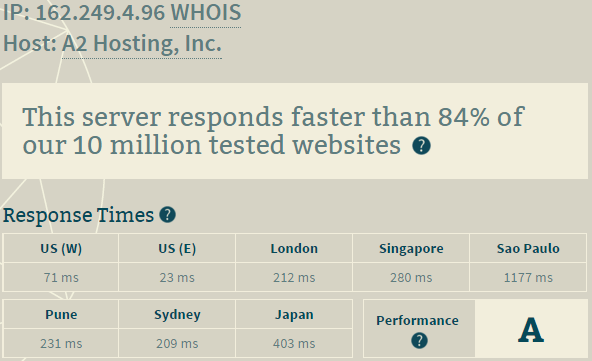 a2 hosting server performance test