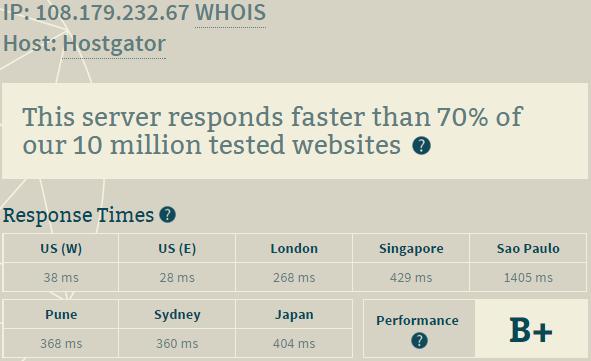 hostgator server performance test