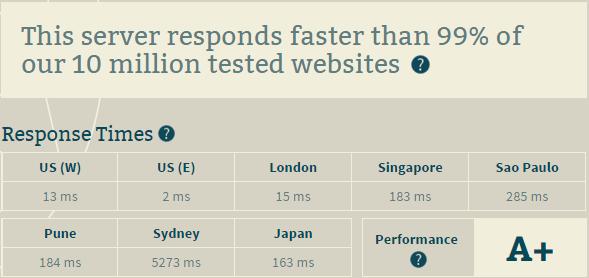 wpengine server performance