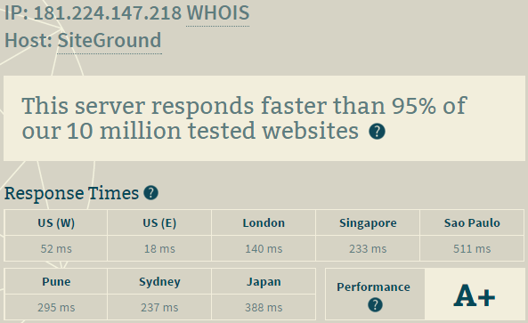 siteground hosting performance