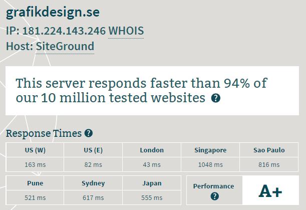 Siteground server speed test results