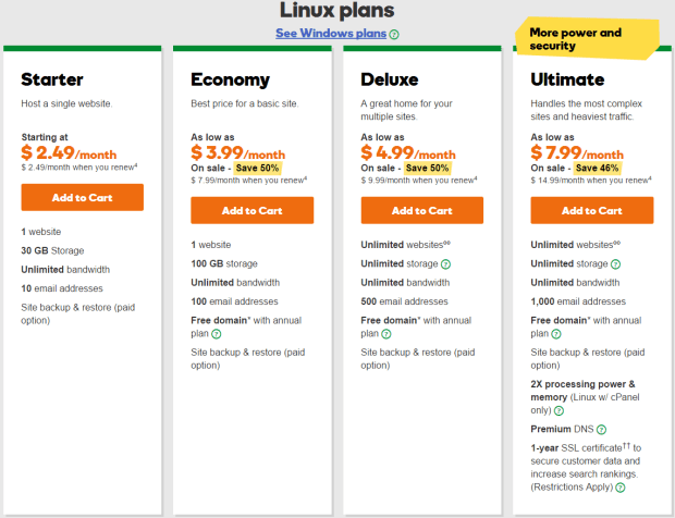 Godaddy Linux Web Hosting Plans