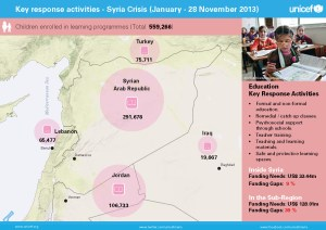 Education map syria_12_13