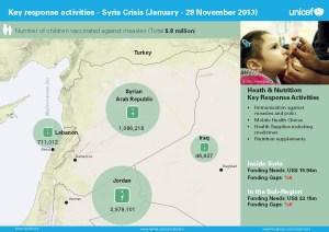 Health map syria_12_13_