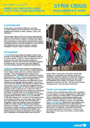 150311_MENA_OOSCI_Syria_factsheet