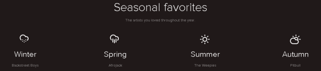 spotify season favorites