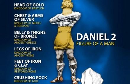 An Islamic Antichrist? – Part 1 (Daniel 2)